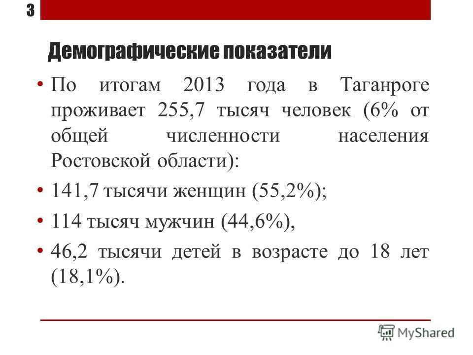 Демографические показатели По итогам 2013 года в Таганроге проживает 255,7 тысяч человек (6% от общей численности населения Ростовской области): 141,7 тысячи женщин (55,2%); 114 тысяч мужчин (44,6%), 46,2 тысячи детей в возрасте до 18 лет (18,1%). 3