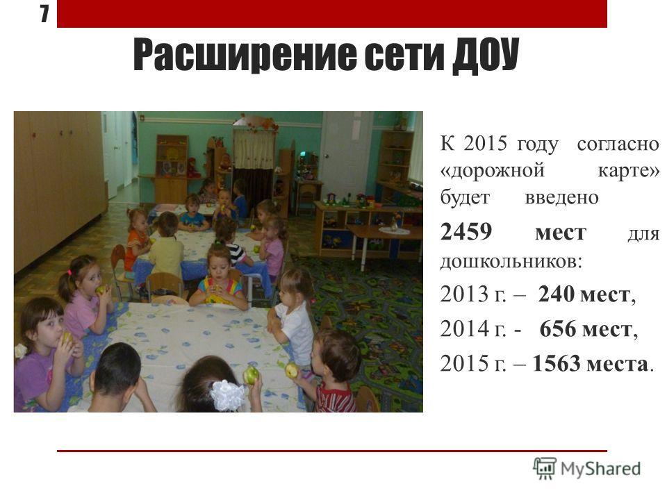 Расширение сети ДОУ К 2015 году согласно «дорожной карте» будет введено 2459 мест для дошкольников: 2013 г. – 240 мест, 2014 г. - 656 мест, 2015 г. – 1563 места. 7