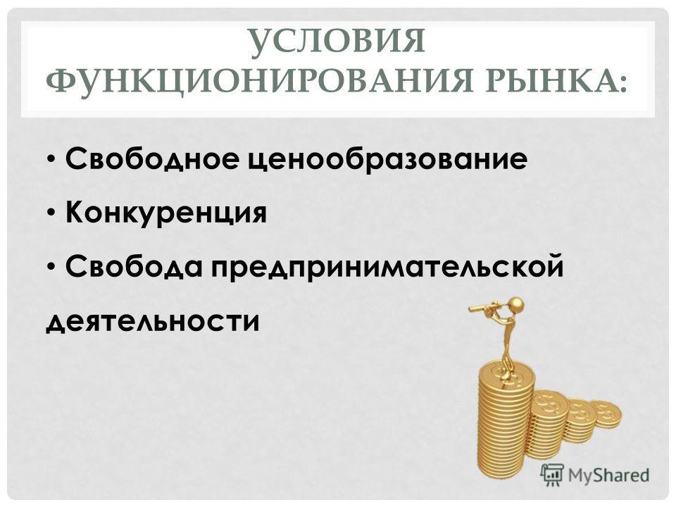Свободное ценообразование Конкуренция Свобода предпринимательской деятельности УСЛОВИЯ ФУНКЦИОНИРОВАНИЯ РЫНКА: