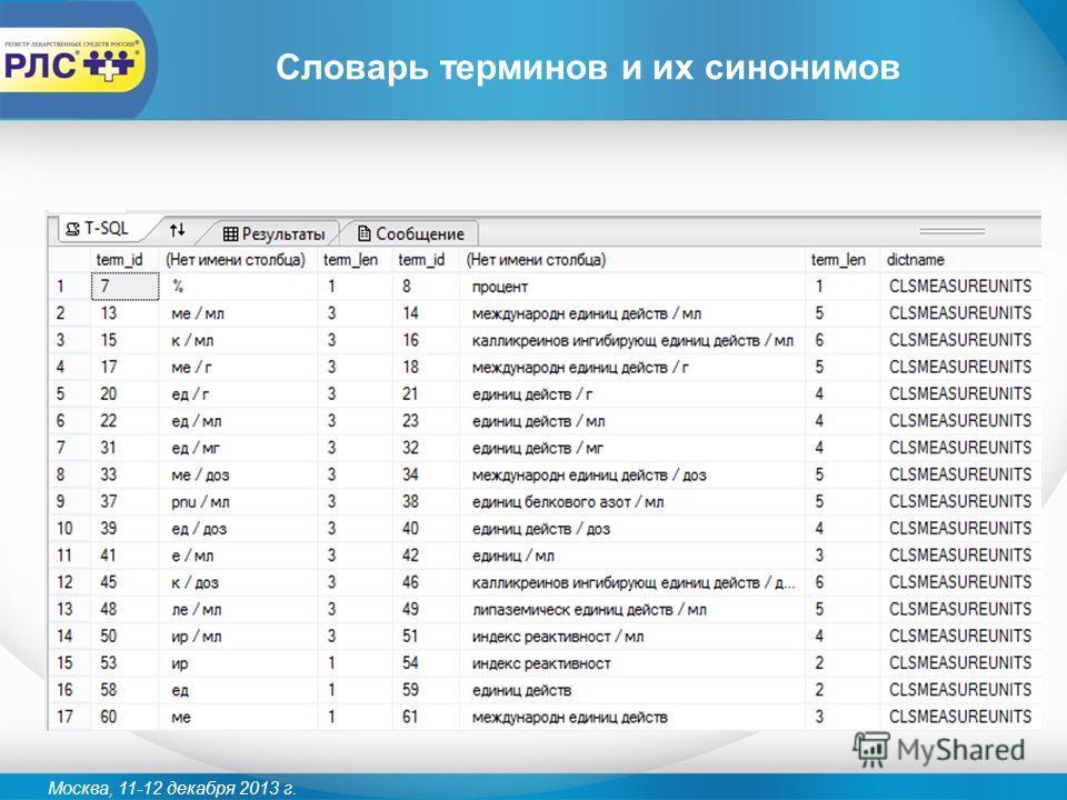 Москва, 11-12 декабря 2013 г. Словарь терминов и их синонимов