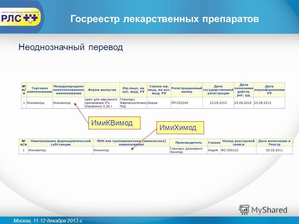 Москва, 11-12 декабря 2013 г. Госреестр лекарственных препаратов Неоднозначный перевод ИмиКВимод ИмиХимод
