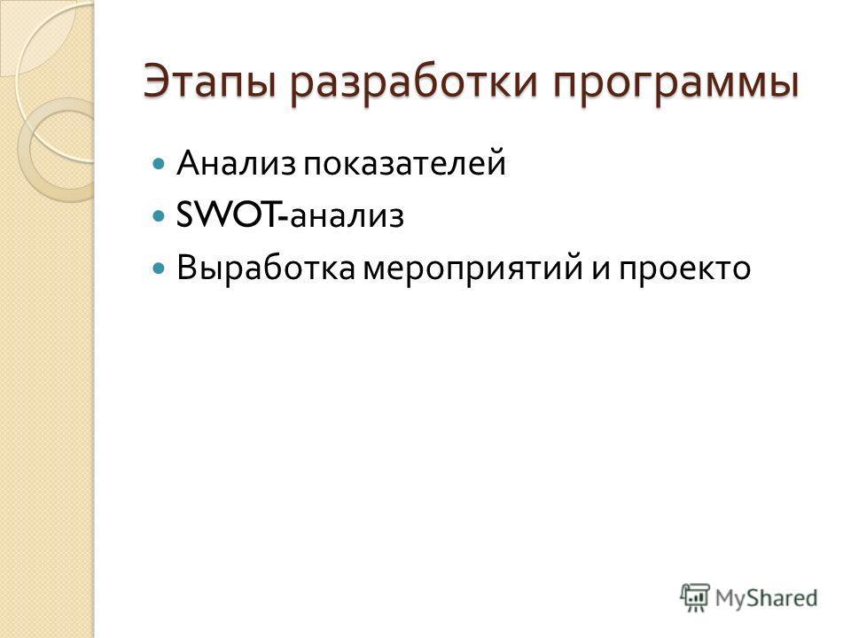Этапы разработки программы Анализ показателей SWOT- анализ Выработка мероприятий и проекто
