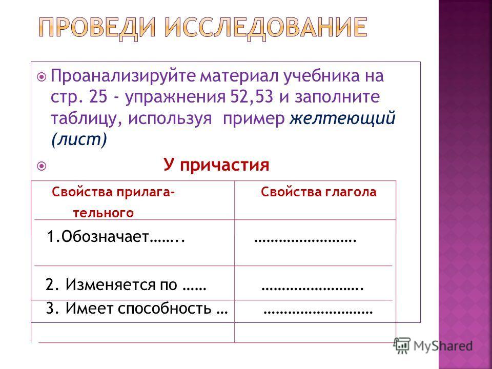 Проанализируйте материал учебника на стр. 25 - упражнения 52,53 и заполните таблицу, используя пример желтеющий (лист) У причастия Свойства прилага- Свойства глагола тельного 1.Обозначает…….. ……………………. 2. Изменяется по …… ……………………. 3. Имеет способнос