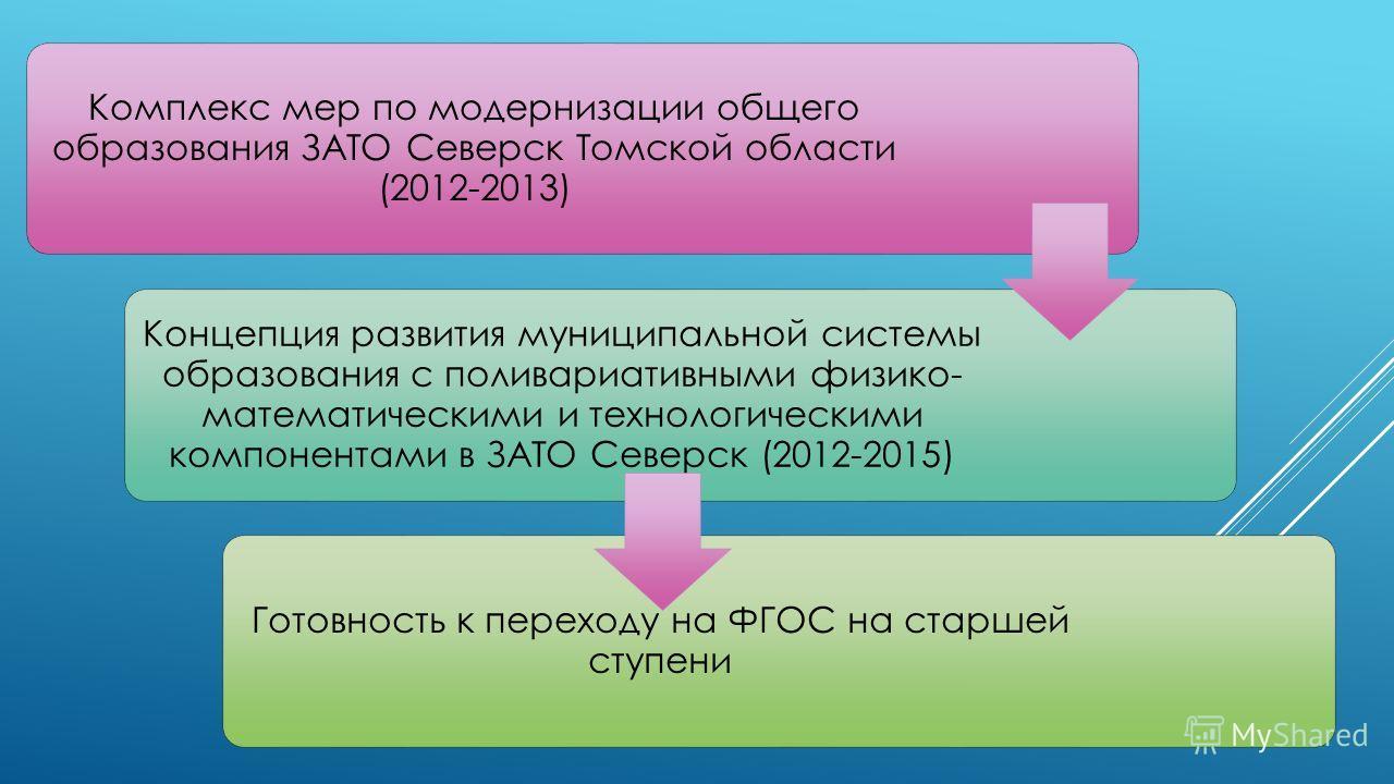 Комплекс мер по модернизации общего образования ЗАТО Северск Томской области (2012-2013) Концепция развития муниципальной системы образования с поливариативными физико- математическими и технологическими компонентами в ЗАТО Северск (2012-2015) Готовн