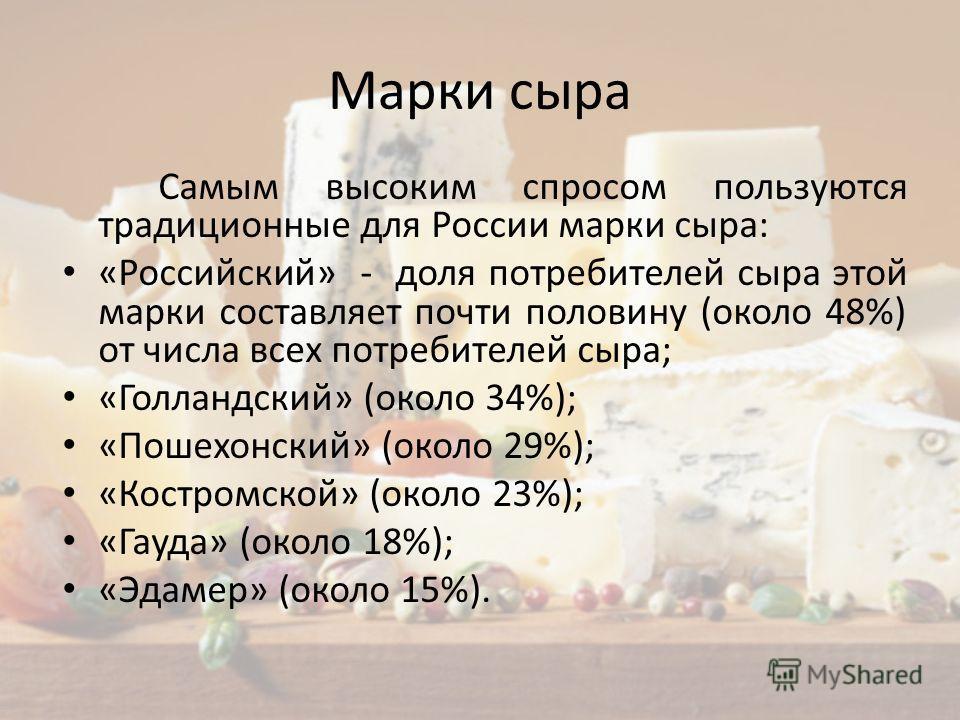 Марки сыра Самым высоким спросом пользуются традиционные для России марки сыра: «Российский» - доля потребителей сыра этой марки составляет почти половину (около 48%) от числа всех потребителей сыра; «Голландский» (около 34%); «Пошехонский» (около 29