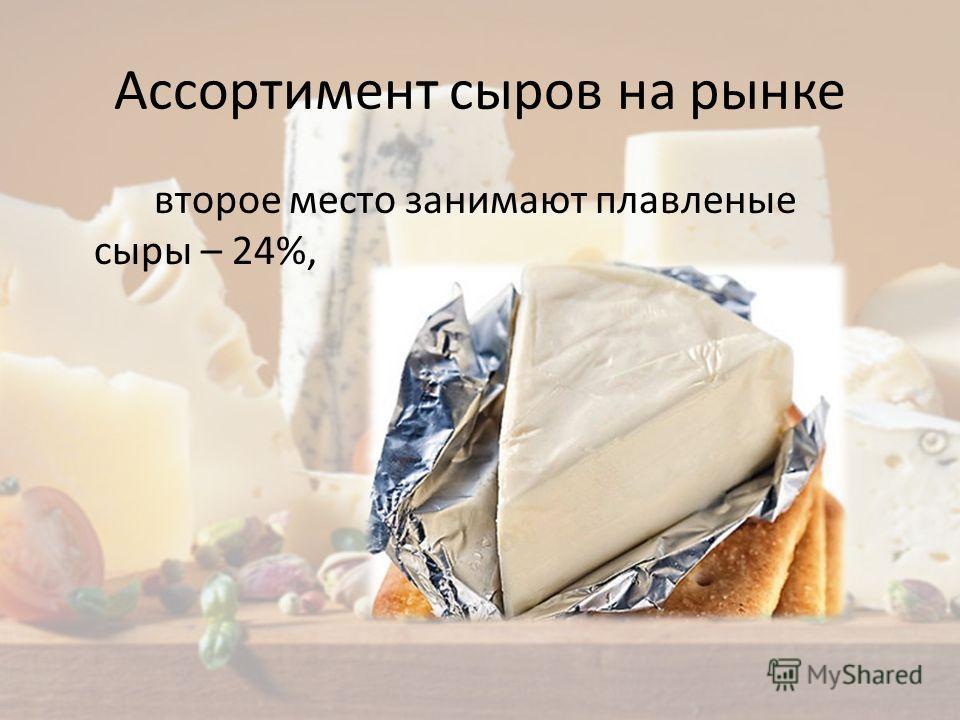 Ассортимент сыров на рынке второе место занимают плавленые сыры – 24%,