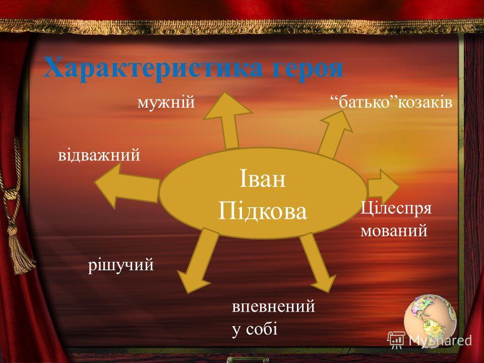 Іван Підкова батькокозаківмужній відважний рішучий впевнений у собі Цілеспря мований Характеристика героя