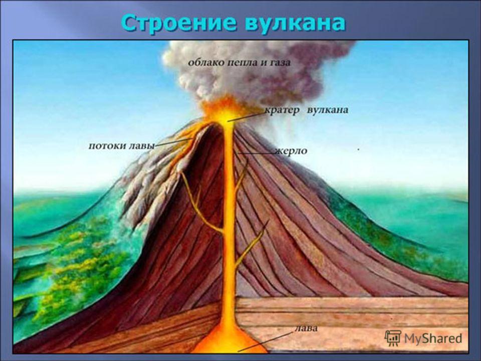 Что такое вулкан? Вулкан - это коническая гора, из которой время от времени вырывается раскаленное вещество - магма. Магма образуется при высоких давлениях и температурах в земной коре и верхней мантии (в литосфере). Ученые считают, что процесс образ