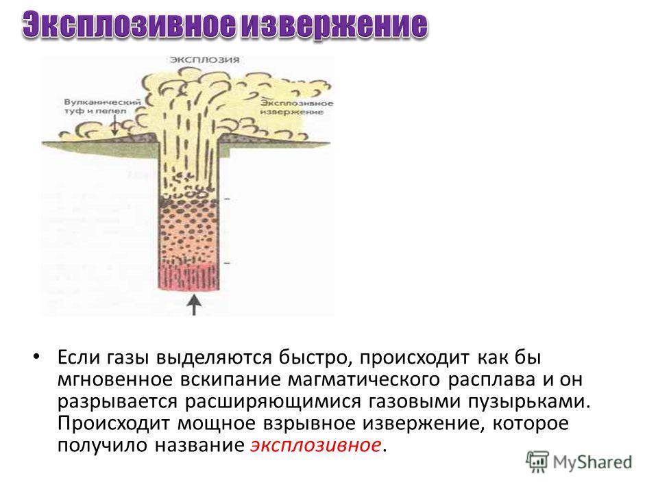 Если магма очень вязкая и ее температура невелика, то она медленно выдавливается на поверхность. Такое извержение называется экструзивным.