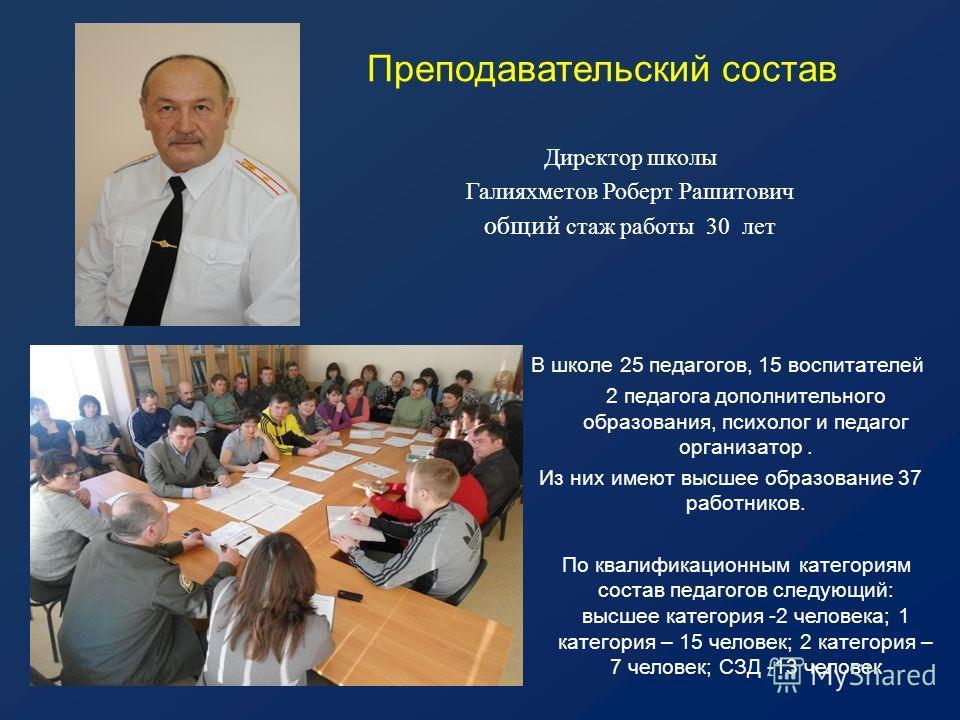 Преподавательский состав Директор школы Галияхметов Роберт Рашитович общий стаж работы 30 лет В школе 25 педагогов, 15 воспитателей 2 педагога дополнительного образования, психолог и педагог организатор. Из них имеют высшее образование 37 работников.