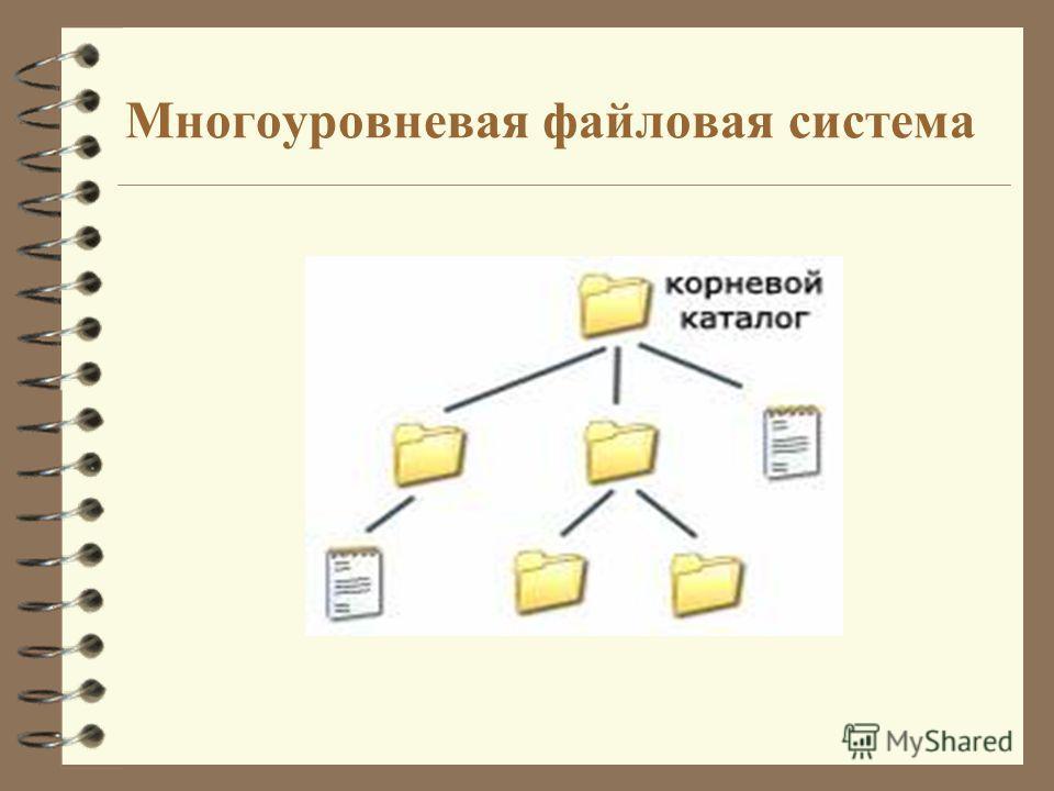 Многоуровневая файловая система