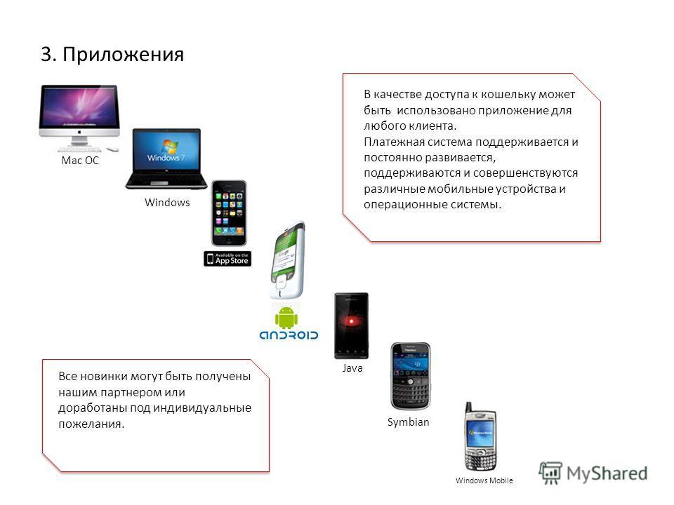 3. Приложения Mac OC Windows Mobile Windows Symbian Java В качестве доступа к кошельку может быть использовано приложение для любого клиента. Платежная система поддерживается и постоянно развивается, поддерживаются и совершенствуются различные мобиль