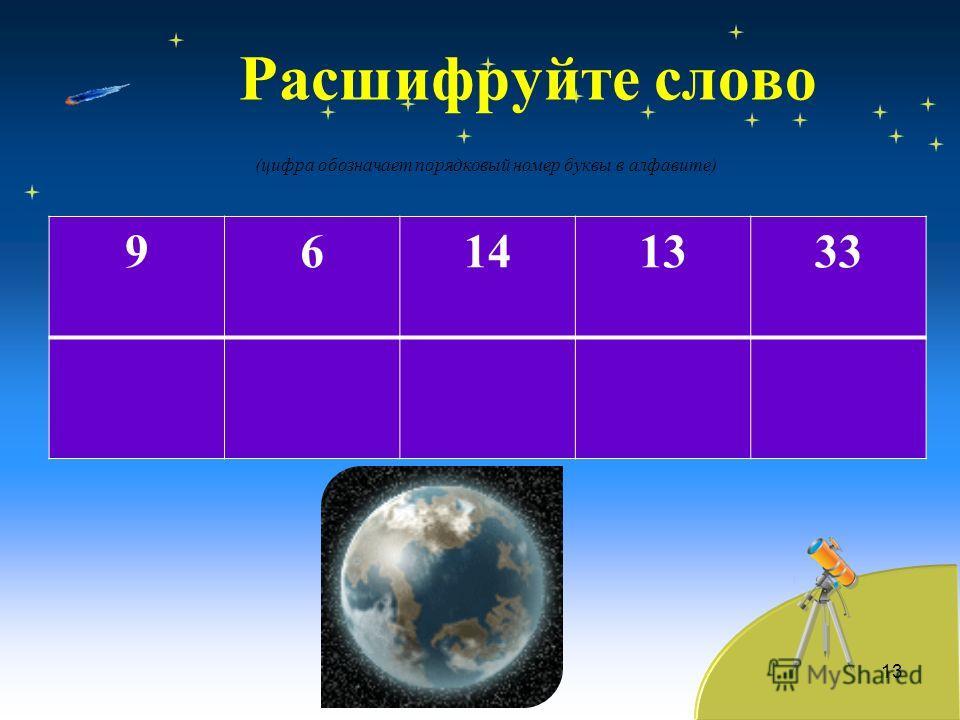 13 96141333 Расшифруйте слово (цифра обозначает порядковый номер буквы в алфавите)