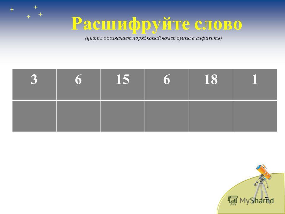 7 36156181 Расшифруйте слово (цифра обозначает порядковый номер буквы в алфавите)