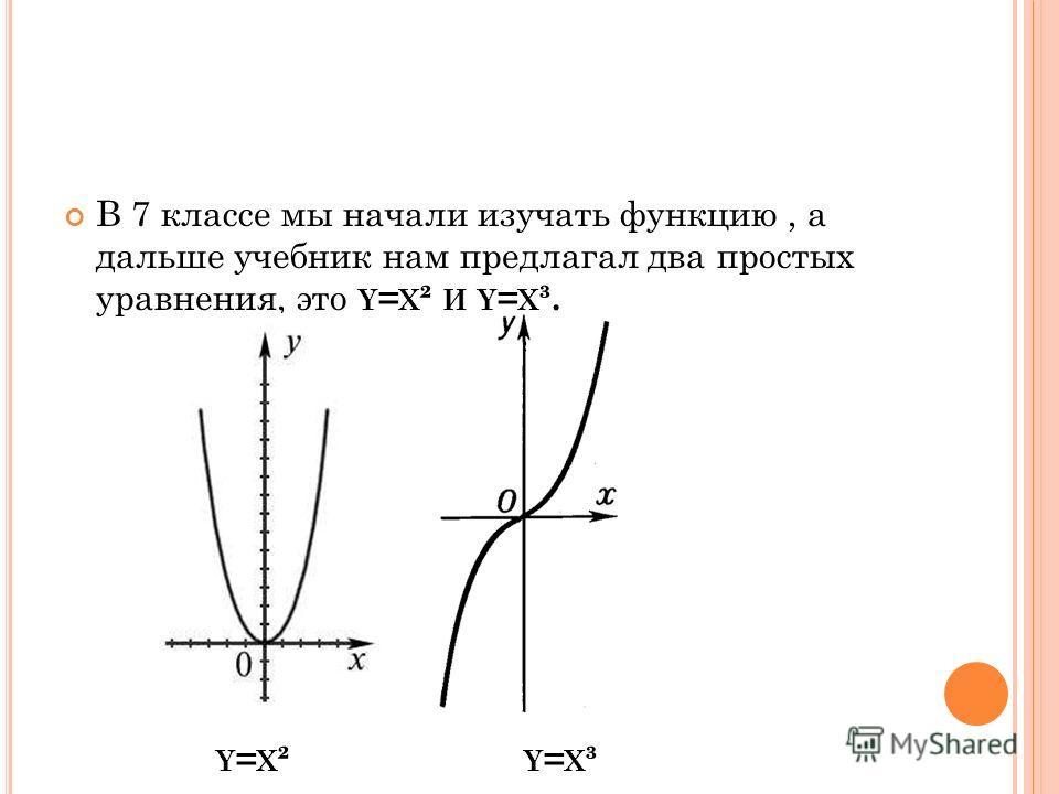 В 7 классе мы начали изучать функцию, а дальше учебник нам предлагал два простых уравнения, это Y = X ² И Y = X ³. Y = X ² Y = X ³