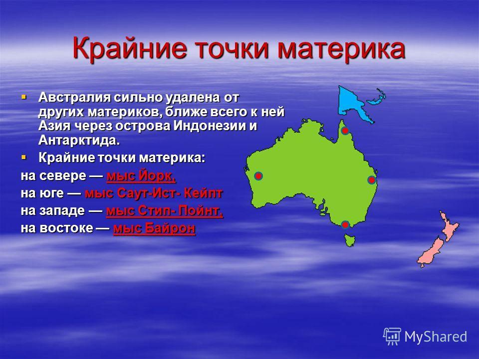 Крайние точки материка Австралия сильно удалена от других материков, ближе всего к ней Азия через острова Индонезии и Антарктида. Австралия сильно удалена от других материков, ближе всего к ней Азия через острова Индонезии и Антарктида. Крайние точки