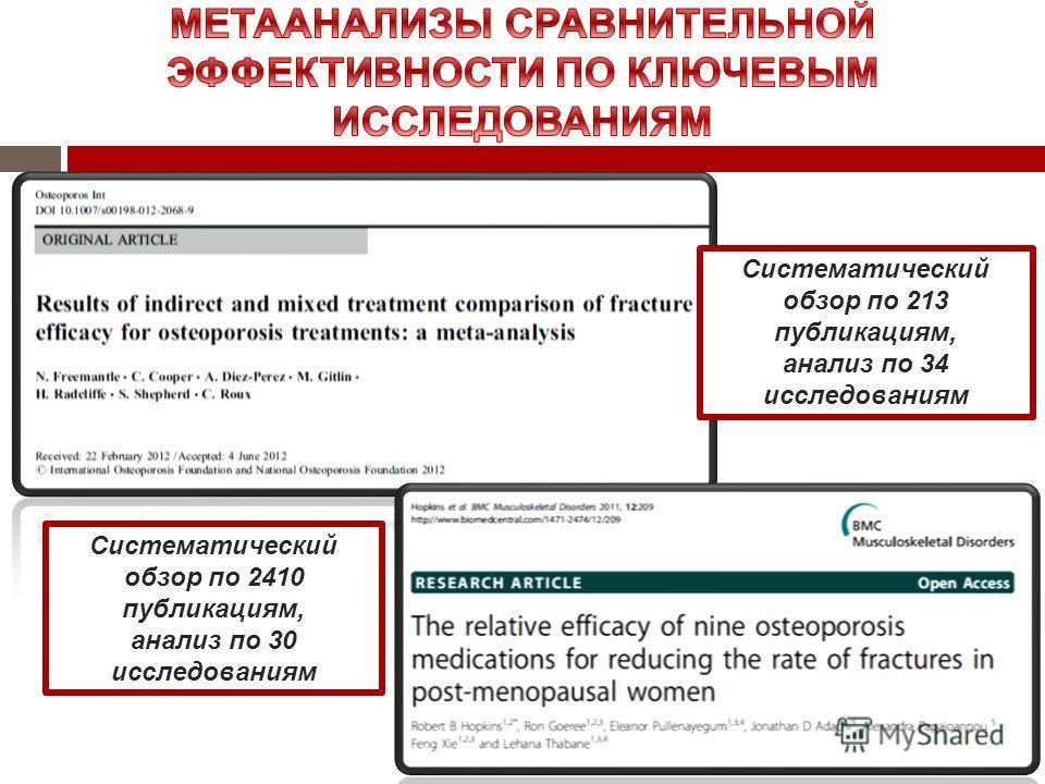 Систематический обзор по 213 публикациям, анализ по 34 исследованиям Систематический обзор по 2410 публикациям, анализ по 30 исследованиям