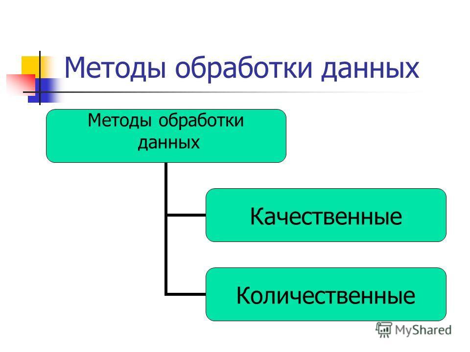 Методы обработки данных Методы обработки данных Качественные Количественные