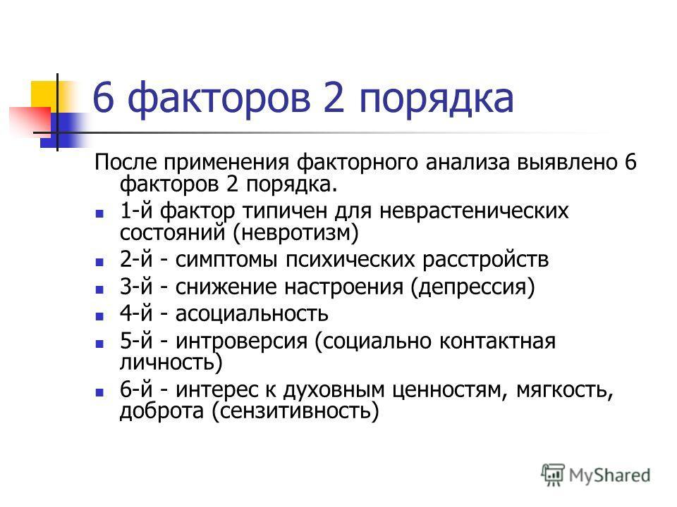 6 факторов 2 порядка После применения факторного анализа выявлено 6 факторов 2 порядка. 1-й фактор типичен для неврастенических состояний (невротизм) 2-й - симптомы психических расстройств 3-й - снижение настроения (депрессия) 4-й - асоциальность 5-й