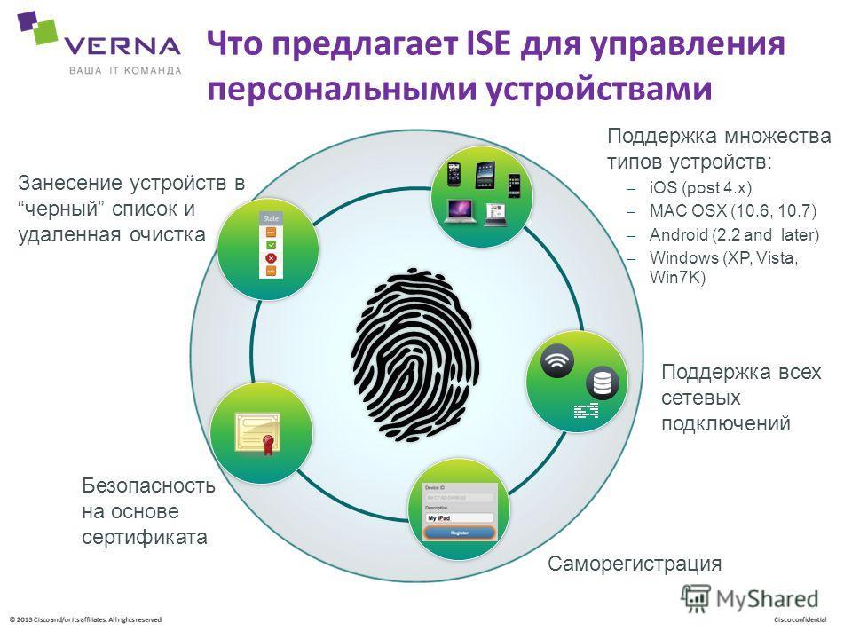 Что предлагает ISE для управления персональными устройствами Занесение устройств вчерный список и удаленная очистка Безопасность на основе сертификата Саморегистрация Поддержка всех сетевых подключений