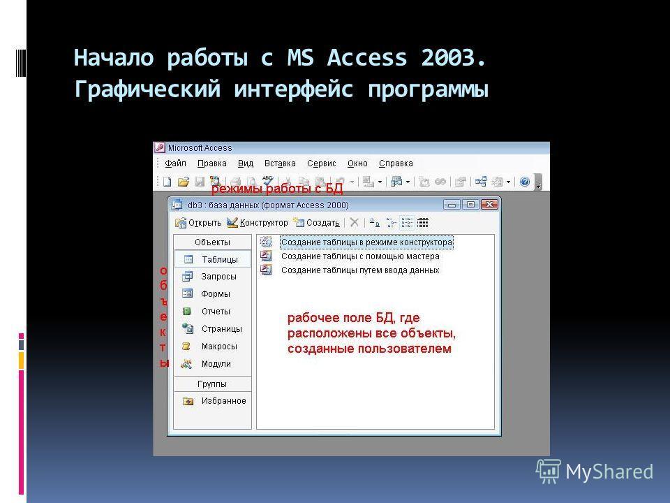 Начало работы с MS Access 2003. Графический интерфейс программы