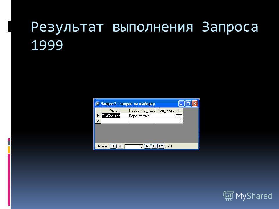 Результат выполнения Запроса 1999