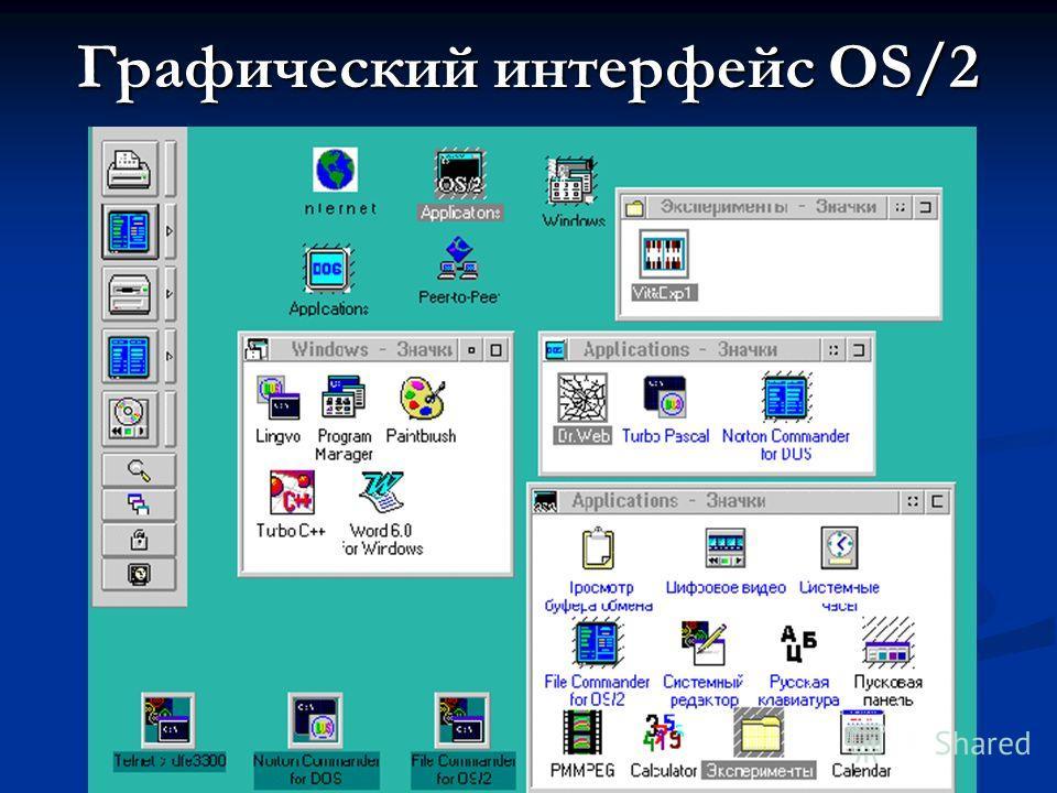 Графический интерфейс OS/2