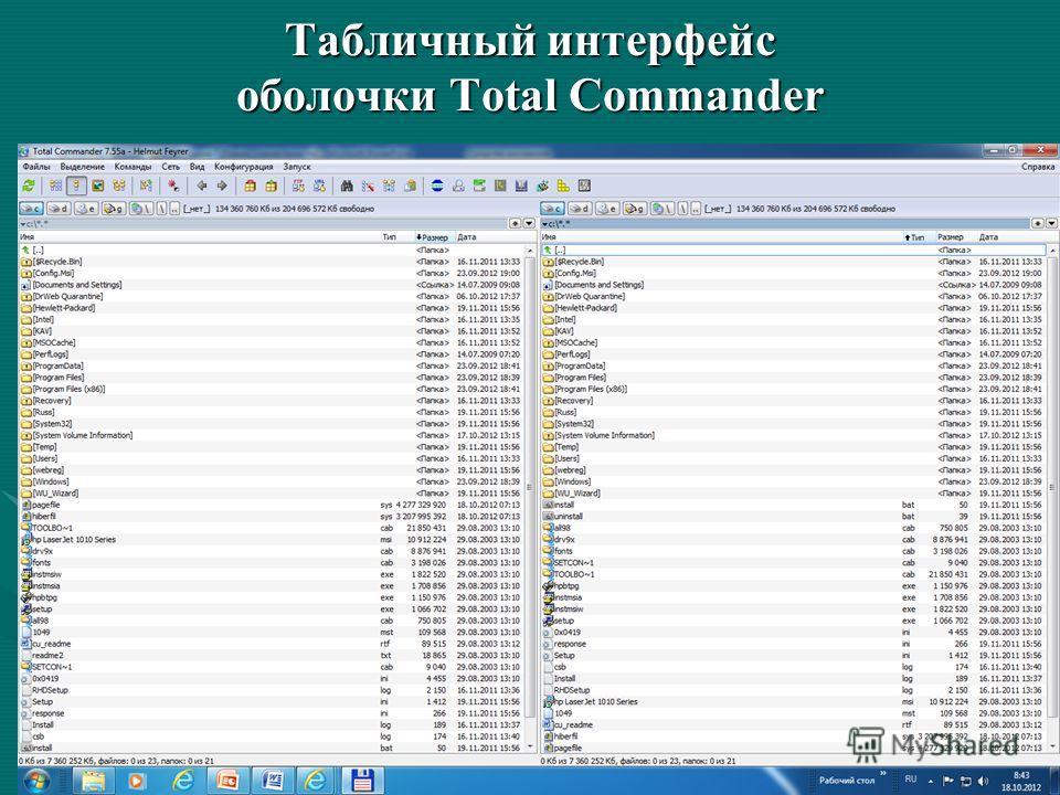 Табличный интерфейс оболочки Total Commander
