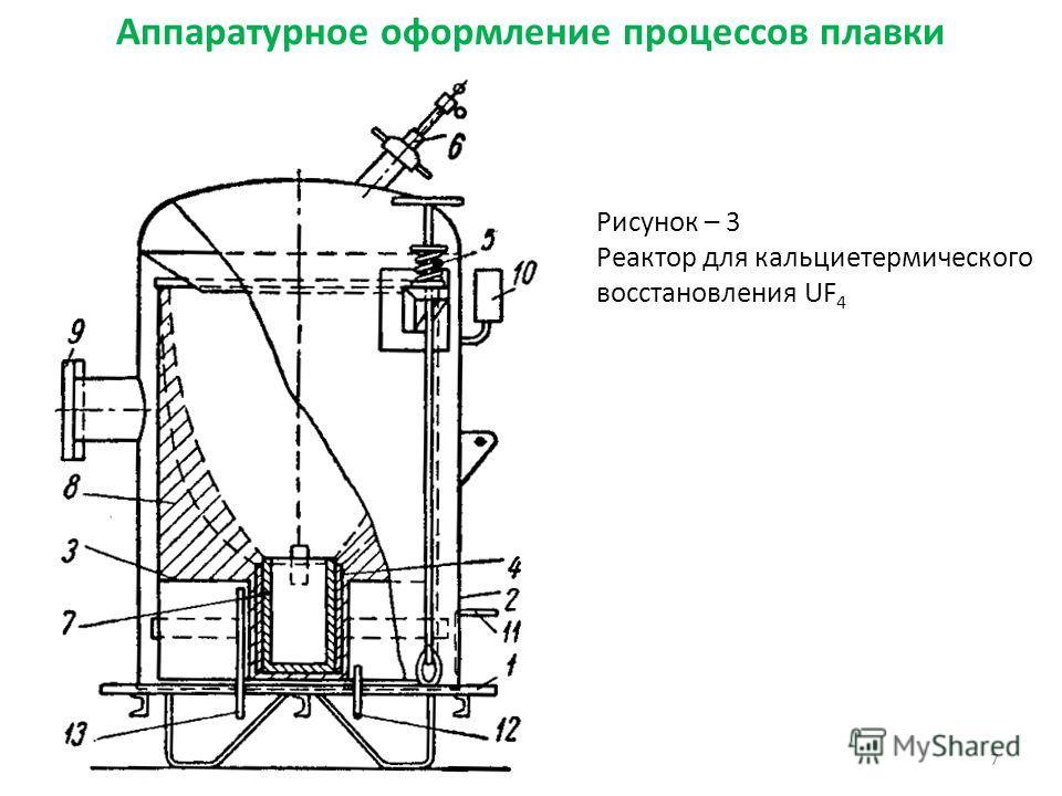 Аппаратурное оформление процессов плавки 7 Рисунок – 3 Реактор для кальциетермического восстановления UF 4