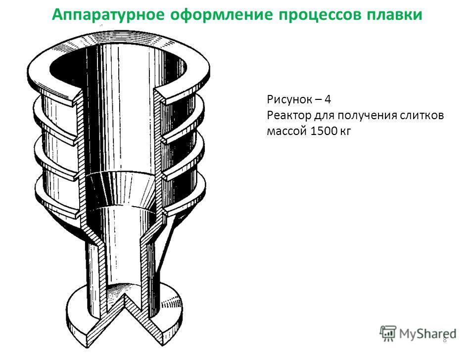 Аппаратурное оформление процессов плавки 8 Рисунок – 4 Реактор для получения слитков массой 1500 кг