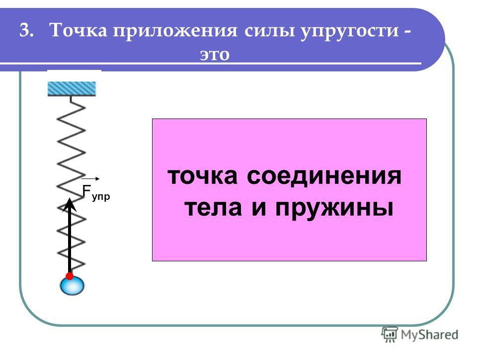 3. Точка приложения силы упругости - это точка соединения тела и пружины F упр