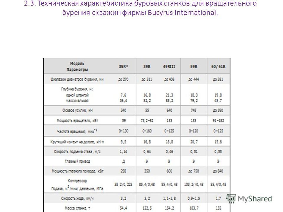 2.3. Техническая характеристика буровых станков для вращательного бурения скважин фирмы Bucyrus International.