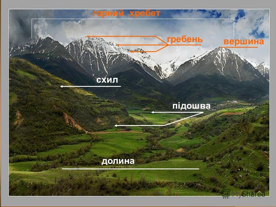 вершина гребень схил підошва долина горний хребет
