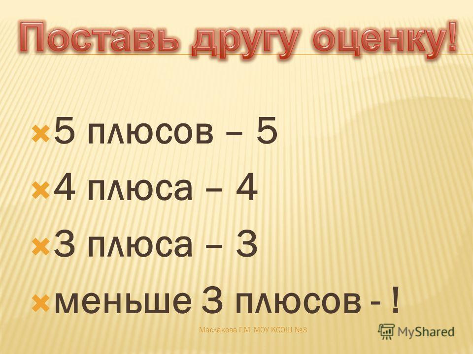 23х – 22х + 35 = 50 15x– 14x + 20 = 85 1 вариант 2 вариант X =15 x = 65 Маслакова Г.М. МОУ КСОШ 3