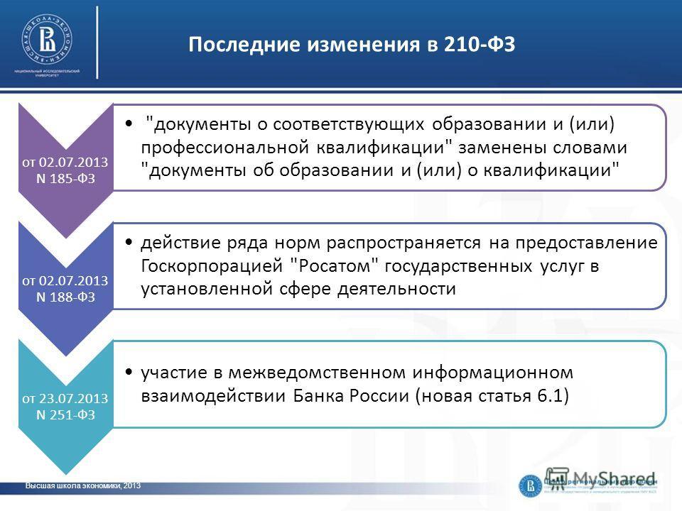 фото Последние изменения в 210-ФЗ от 02.07.2013 N 185-ФЗ