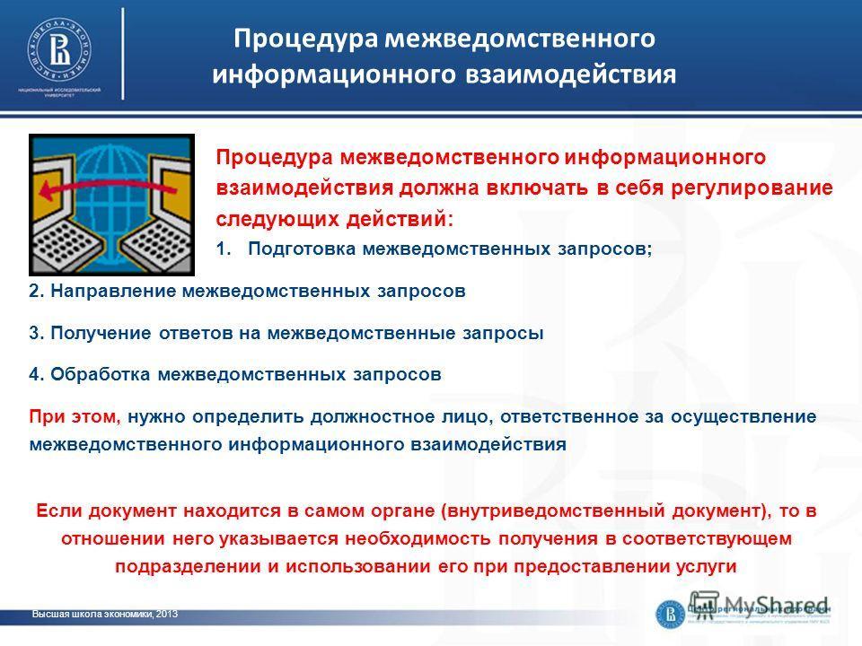 Процедура межведомственного информационного взаимодействия Процедура межведомственного информационного взаимодействия должна включать в себя регулирование следующих действий: 1.Подготовка межведомственных запросов; 2. Направление межведомственных зап