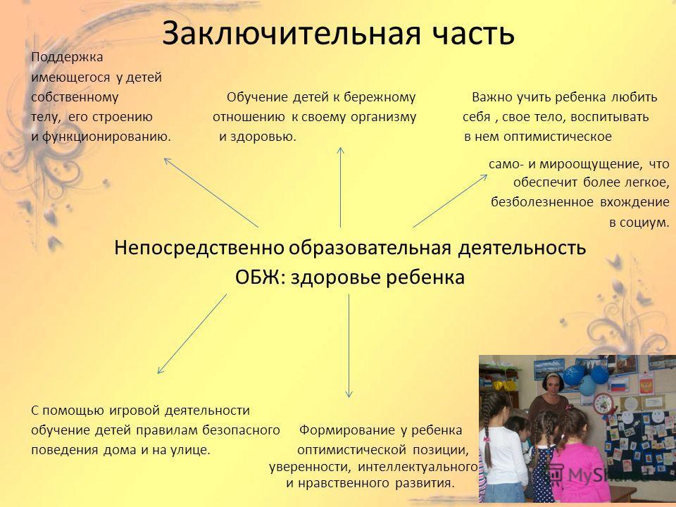 Заключительная часть Поддержка имеющегося у детей собственному Обучение детей к бережному Важно учить ребенка любить телу, его строению отношению к своему организму себя, свое тело, воспитывать и функционированию. и здоровью. в нем оптимистическое са