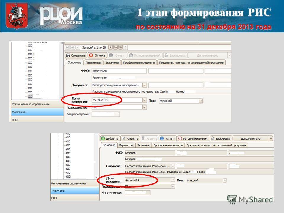 1 этап формирования РИС по состоянию на 31 декабря 2013 года