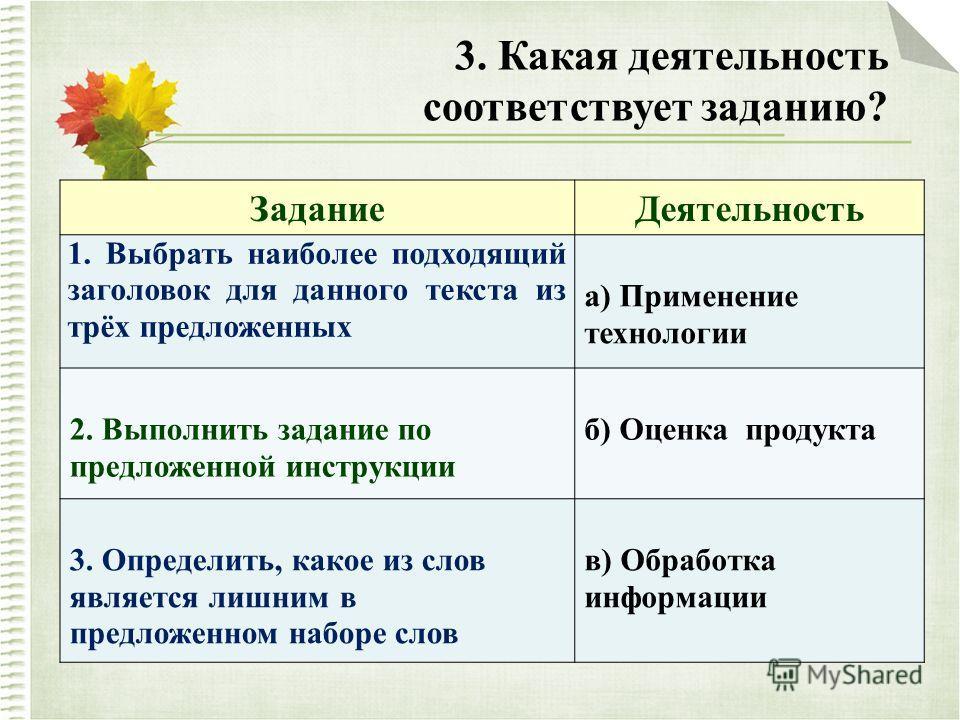 3. Какая деятельность соответствует заданию? ЗаданиеДеятельность 1. Выбрать наиболее подходящий заголовок для данного текста из трёх предложенных а) Применение технологии 2. Выполнить задание по предложенной инструкции б) Оценка продукта 3. Определит