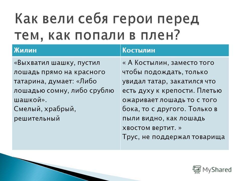 ЖилинКостылин «Выхватил шашку, пустил лошадь прямо на красного татарина, думает: «Либо лошадью сомну, либо срублю шашкой». Смелый, храбрый, решительный « А Костылин, заместо того чтобы подождать, только увидал татар, закатился что есть духу к крепост