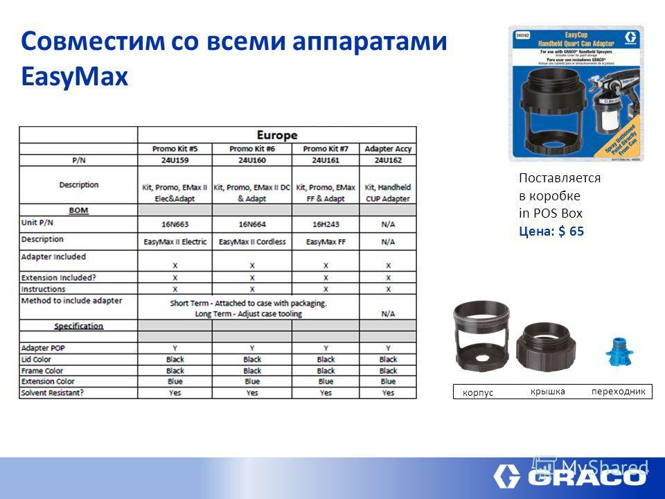 Совместим со всеми аппаратами EasyMax Поставляется в коробке in POS Box Цена: $ 65 корпус крышкапереходник