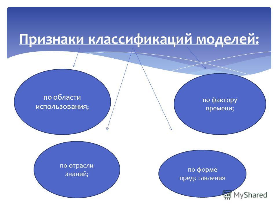 Признаки классификаций моделей: по области использования ; по фактору времени; по отрасли знаний; по форме представления