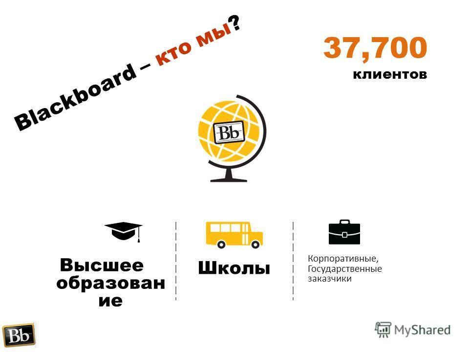 37,700 клиентов Высшее образован ие Школы Корпоративные, Государственные заказчики Blackboard – кто мы?
