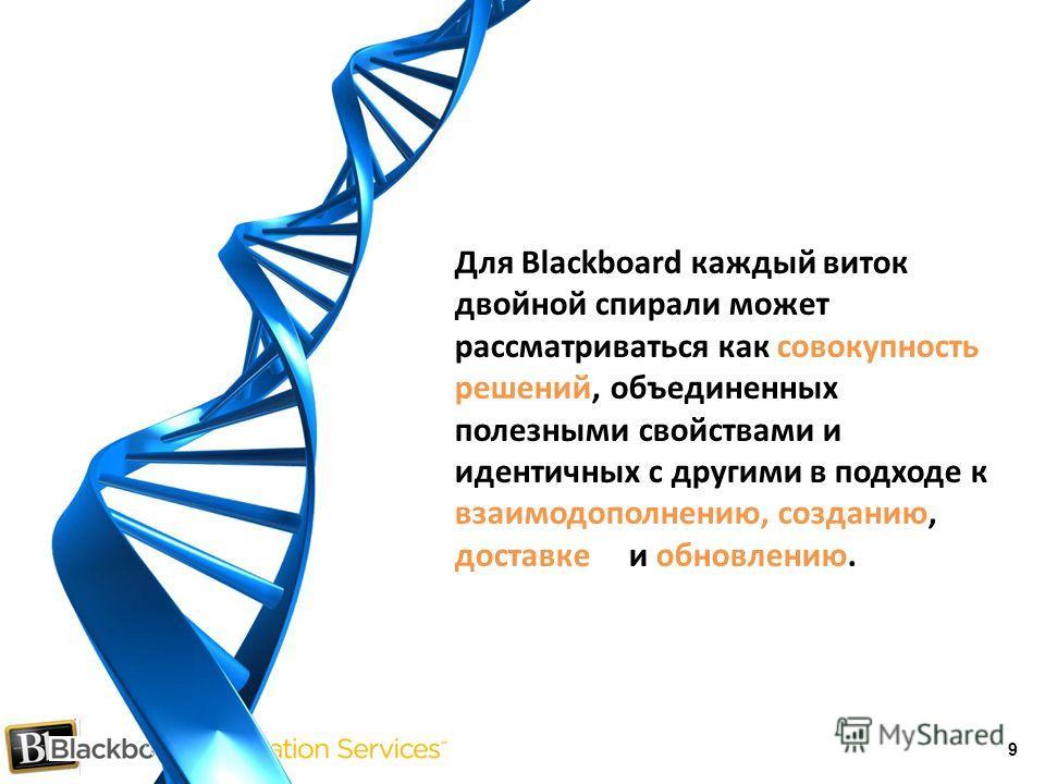 9 Для Blackboard каждый виток двойной спирали может рассматриваться как совокупность решений, объединенных полезными свойствами и идентичных с другими в подходе к взаимодополнению, созданию, доставке и обновлению.