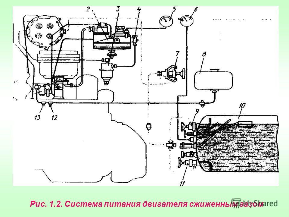 Рис. 1.2. Система питания двигателя сжиженным газом