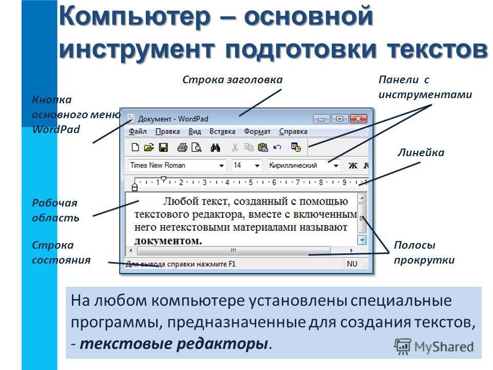 На любом компьютере установлены специальные программы, предназначенные для создания текстов, - текстовые редакторы. Компьютер – основной инструмент подготовки текстов Кнопка основного меню WordPad Строка заголовкаПанели с инструментами Линейка Полосы