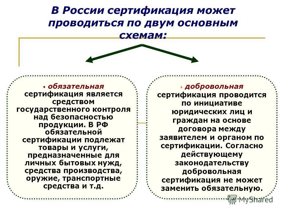 В России сертификация может проводиться по двум основным схемам: обязательная сертификация является средством государственного контроля над безопасностью продукции. В РФ обязательной сертификации подлежат товары и услуги, предназначенные для личных б