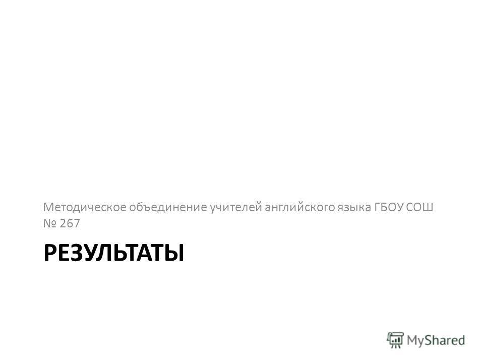 РЕЗУЛЬТАТЫ Методическое объединение учителей английского языка ГБОУ СОШ 267