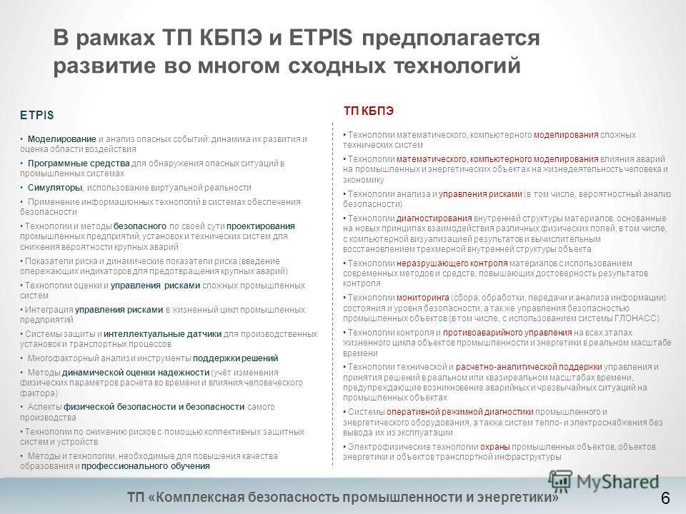 В рамках ТП КБПЭ и ETPIS предполагается развитие во многом сходных технологий ETPIS Моделирование и анализ опасных событий: динамика их развития и оценка области воздействия Программные средства для обнаружения опасных ситуаций в промышленных система