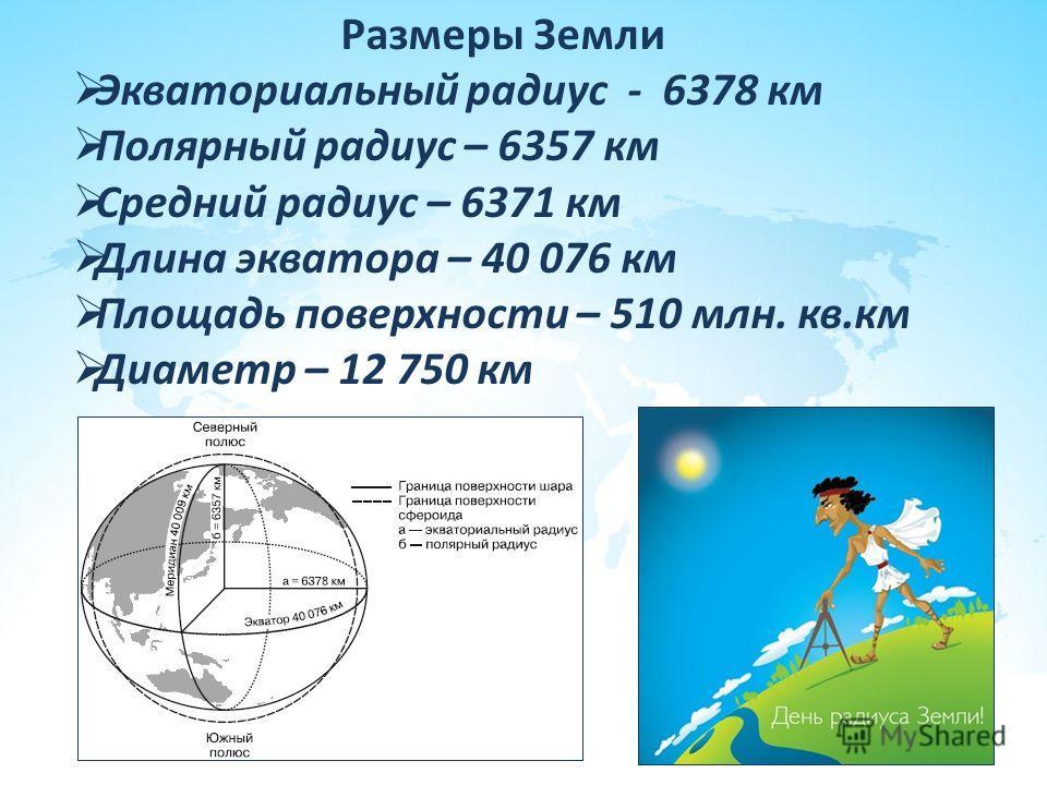 Размеры Земли Экваториальный радиус - 6378 км Полярный радиус – 6357 км Средний радиус – 6371 км Длина экватора – 40 076 км Площадь поверхности – 510 млн. кв.км Диаметр – 12 750 км